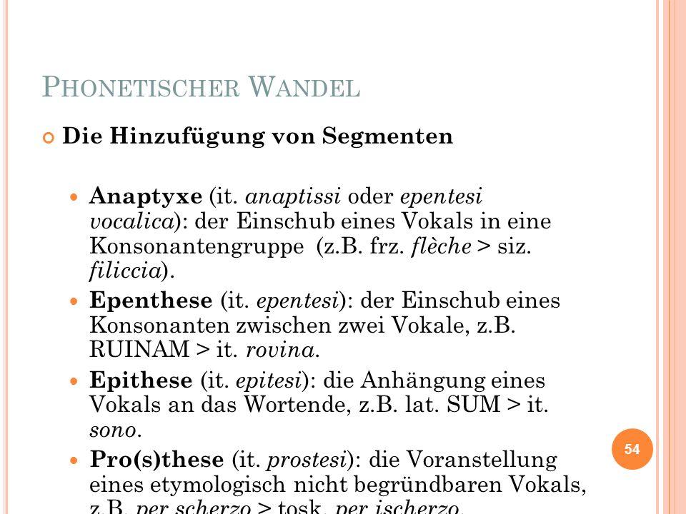 P HONETISCHER W ANDEL Die Hinzufügung von Segmenten Anaptyxe (it. anaptissi oder epentesi vocalica ): der Einschub eines Vokals in eine Konsonantengru