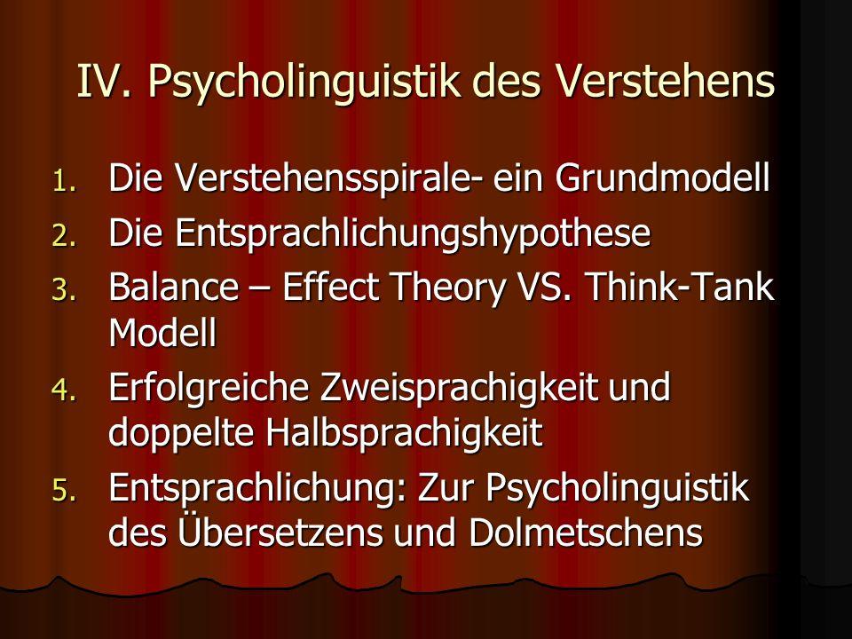 IV. Psycholinguistik des Verstehens 1. Die Verstehensspirale- ein Grundmodell 2. Die Entsprachlichungshypothese 3. Balance – Effect Theory VS. Think-T