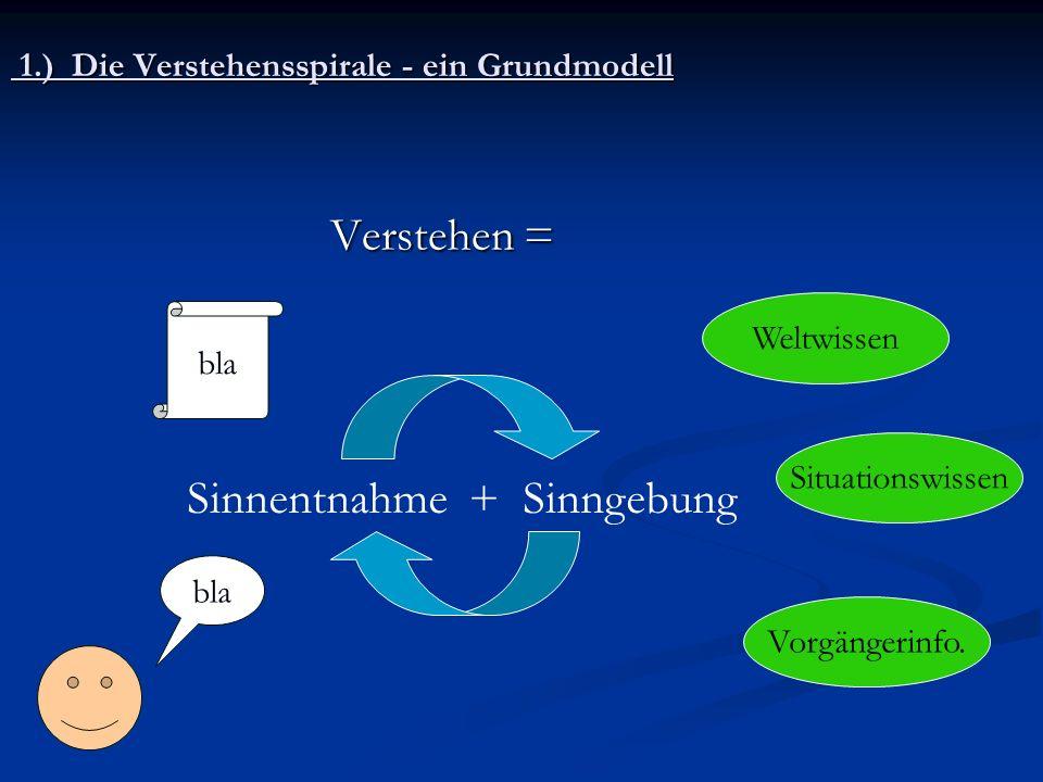 1.) Die Verstehensspirale - ein Grundmodell 1.) Die Verstehensspirale - ein Grundmodell Verstehen = Verstehen = Sinnentnahme + Sinngebung bla Weltwiss