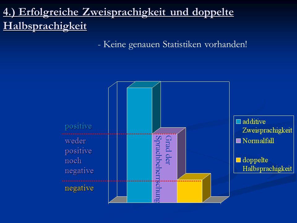 1. Schwelle 2. Schwelle negative weder positive noch negative positive Auswirkung auf die geistige Entwicklung Grad derSprachbeherrschung 4.) Erfolgre