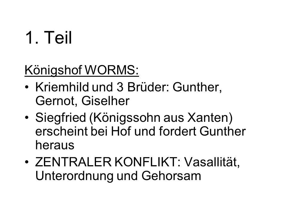 Nibelungenlied 2 Teile: Im Burgundenreich am Rhein Hauptthema: Tod Siegfrieds Südostdeutschland und das Donaugebiet des heutigen Österreichs und Ungar