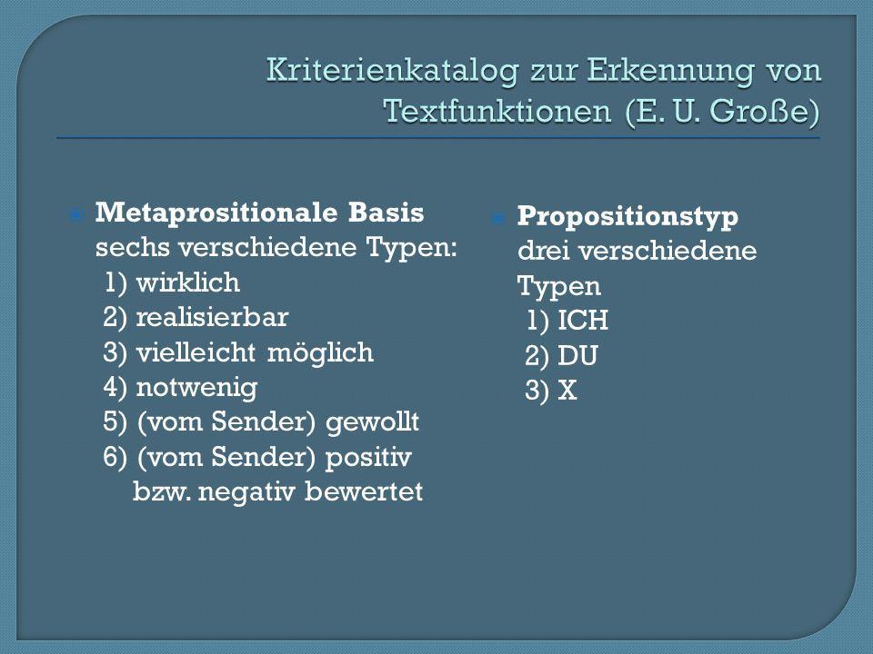 Metaprositionale Basis sechs verschiedene Typen: 1) wirklich 2) realisierbar 3) vielleicht möglich 4) notwenig 5) (vom Sender) gewollt 6) (vom Sender) positiv bzw.