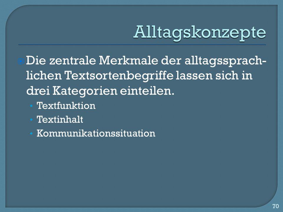Die zentrale Merkmale der alltagssprach- lichen Textsortenbegriffe lassen sich in drei Kategorien einteilen.