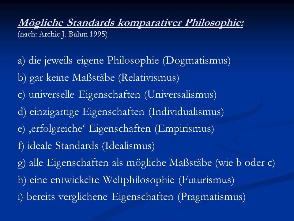 Mögliche Standards komparativer Philosophie: (nach: Archie J. Bahm 1995) a) die jeweils eigene Philosophie (Dogmatismus) b) gar keine Maßstäbe (Relati