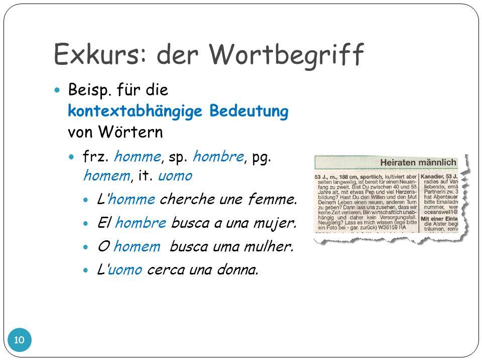 Exkurs: der Wortbegriff 10 Beisp. für die kontextabhängige Bedeutung von Wörtern frz. homme, sp. hombre, pg. homem, it. uomo Lhomme cherche une femme.