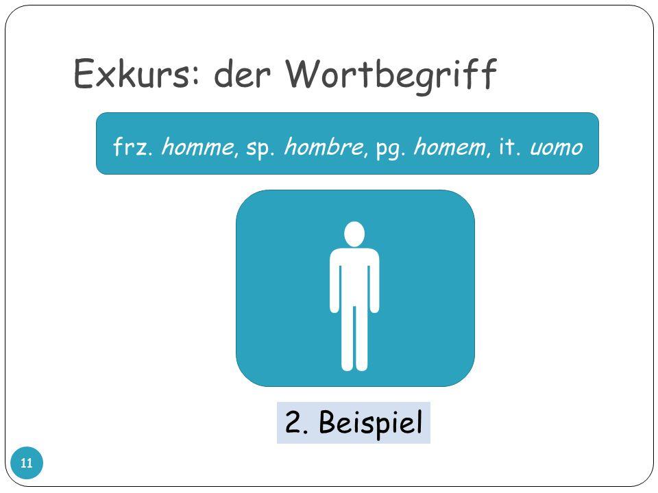 Exkurs: der Wortbegriff 11 frz. homme, sp. hombre, pg. homem, it. uomo 2. Beispiel