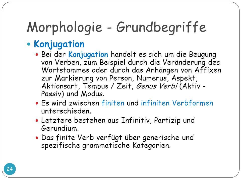 Morphologie - Grundbegriffe 24 Konjugation Bei der Konjugation handelt es sich um die Beugung von Verben, zum Beispiel durch die Veränderung des Worts