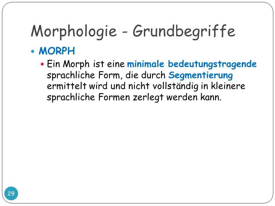 Morphologie - Grundbegriffe 29 MORPH Ein Morph ist eine minimale bedeutungstragende sprachliche Form, die durch Segmentierung ermittelt wird und nicht
