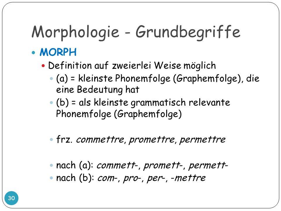 Morphologie - Grundbegriffe 30 MORPH Definition auf zweierlei Weise möglich (a) = kleinste Phonemfolge (Graphemfolge), die eine Bedeutung hat (b) = al