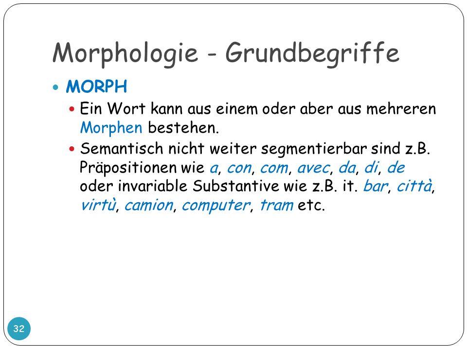 Morphologie - Grundbegriffe 32 MORPH Ein Wort kann aus einem oder aber aus mehreren Morphen bestehen. Semantisch nicht weiter segmentierbar sind z.B.