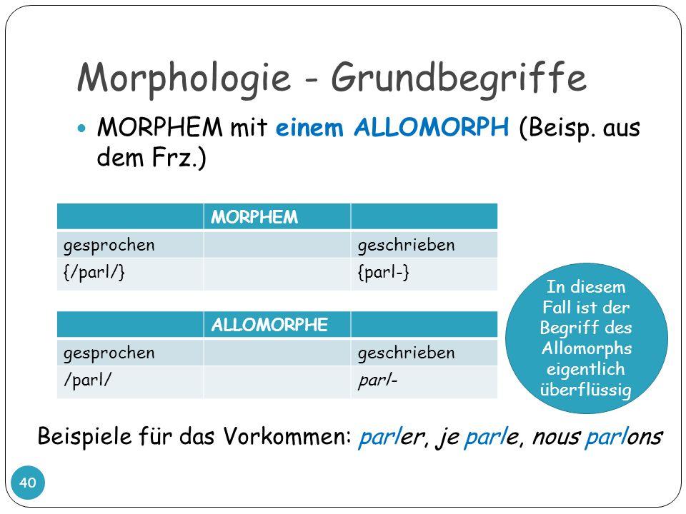 Morphologie - Grundbegriffe 40 MORPHEM mit einem ALLOMORPH (Beisp. aus dem Frz.) MORPHEM gesprochengeschrieben {/parl/}{parl-} ALLOMORPHE gesprochenge