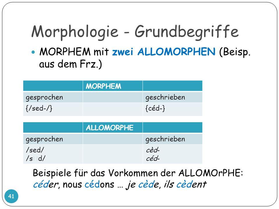 Morphologie - Grundbegriffe 41 MORPHEM mit zwei ALLOMORPHEN (Beisp. aus dem Frz.) MORPHEM gesprochengeschrieben {/sed-/}{céd-} ALLOMORPHE gesprochenge