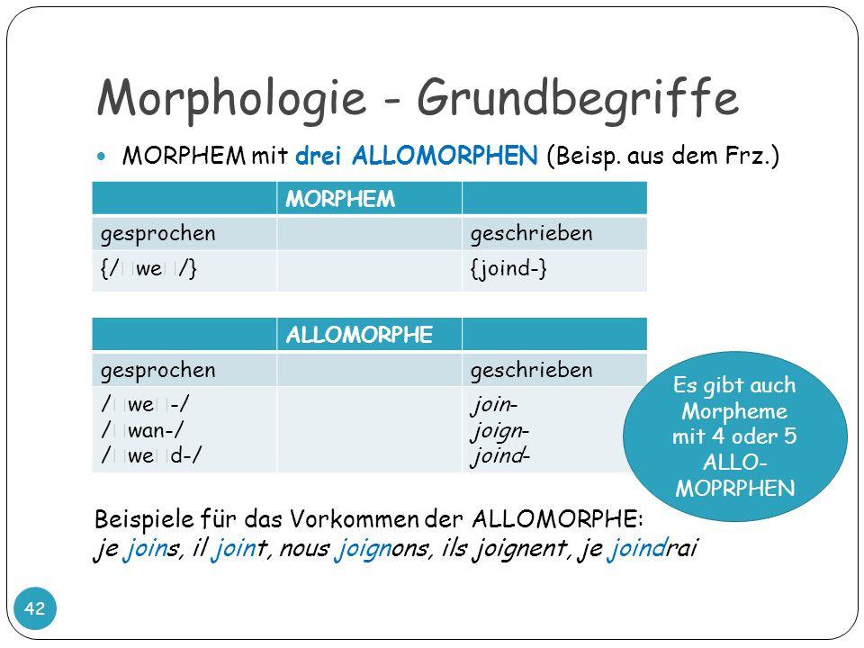 Morphologie - Grundbegriffe 42 MORPHEM mit drei ALLOMORPHEN (Beisp. aus dem Frz.) MORPHEM gesprochengeschrieben {/ we /}{joind-} ALLOMORPHE gesprochen