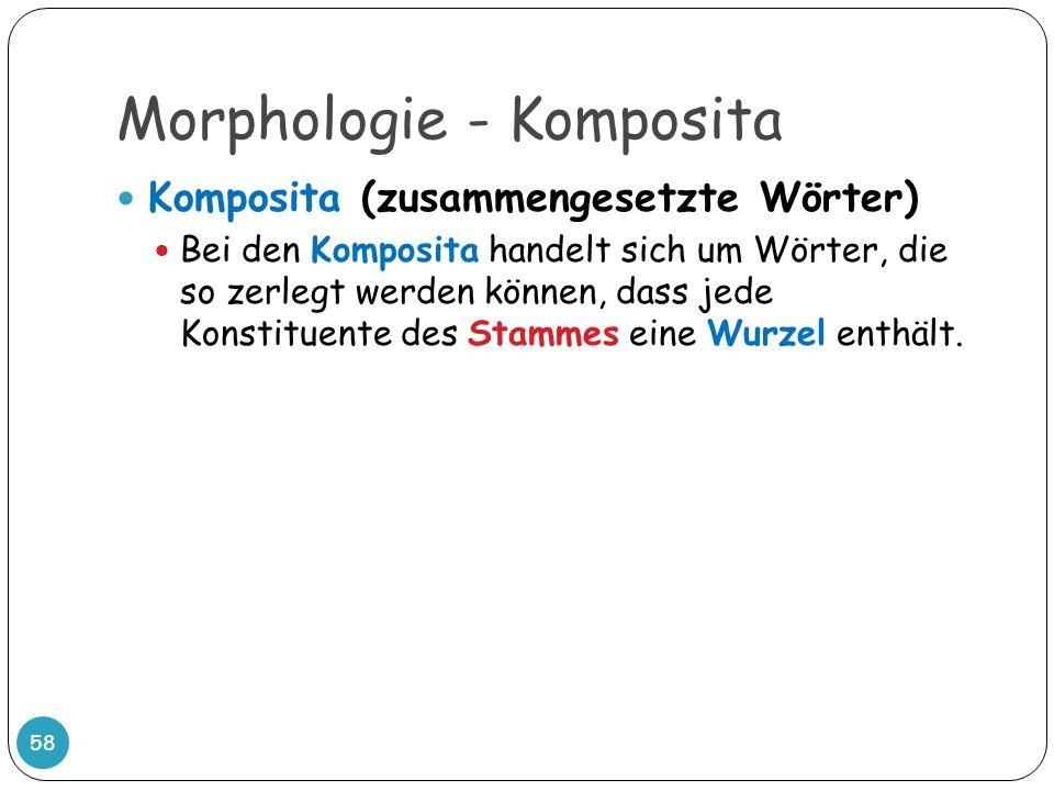 Morphologie - Komposita 58 Komposita (zusammengesetzte Wörter) Bei den Komposita handelt sich um Wörter, die so zerlegt werden können, dass jede Konst