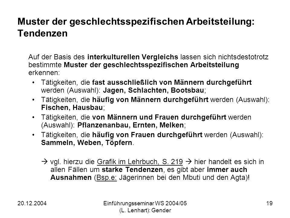 20.12.2004Einführungsseminar WS 2004/05 (L. Lenhart): Gender 19 Muster der geschlechtsspezifischen Arbeitsteilung: Tendenzen Auf der Basis des interku