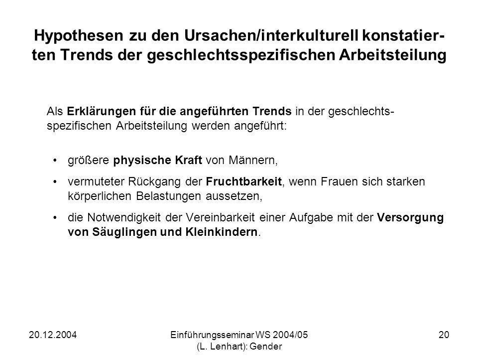 20.12.2004Einführungsseminar WS 2004/05 (L. Lenhart): Gender 20 Hypothesen zu den Ursachen/interkulturell konstatier- ten Trends der geschlechtsspezif