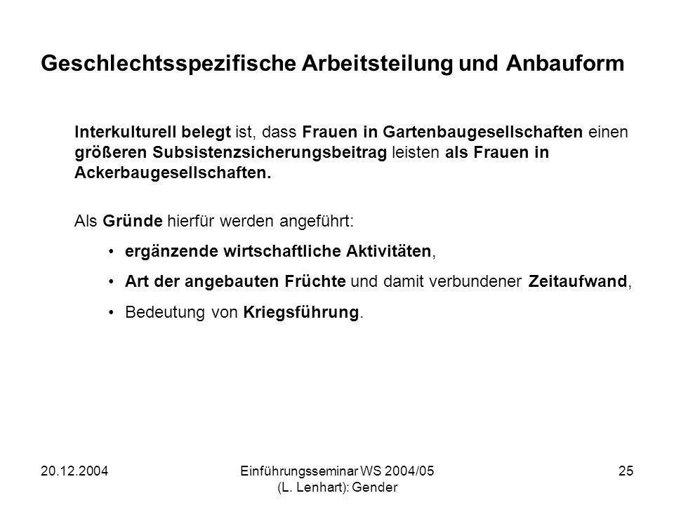 20.12.2004Einführungsseminar WS 2004/05 (L. Lenhart): Gender 25 Geschlechtsspezifische Arbeitsteilung und Anbauform Interkulturell belegt ist, dass Fr