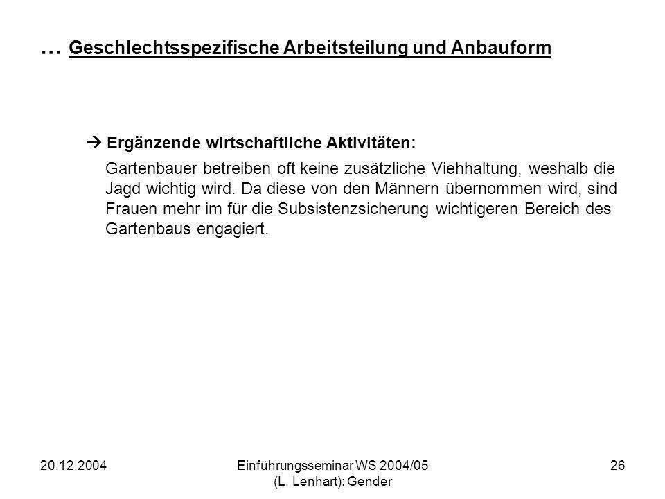 20.12.2004Einführungsseminar WS 2004/05 (L. Lenhart): Gender 26 … Geschlechtsspezifische Arbeitsteilung und Anbauform Ergänzende wirtschaftliche Aktiv