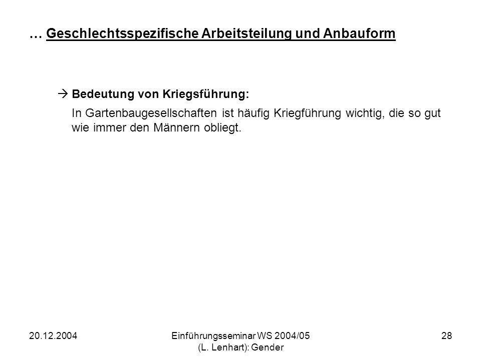 20.12.2004Einführungsseminar WS 2004/05 (L. Lenhart): Gender 28 … Geschlechtsspezifische Arbeitsteilung und Anbauform Bedeutung von Kriegsführung: In