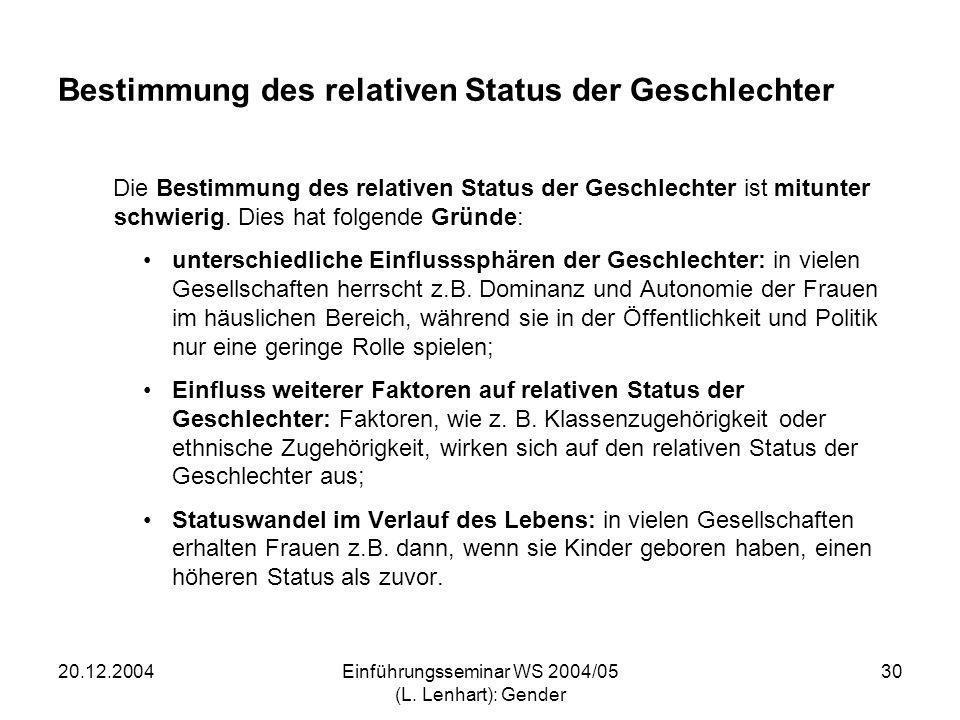20.12.2004Einführungsseminar WS 2004/05 (L. Lenhart): Gender 30 Bestimmung des relativen Status der Geschlechter Die Bestimmung des relativen Status d