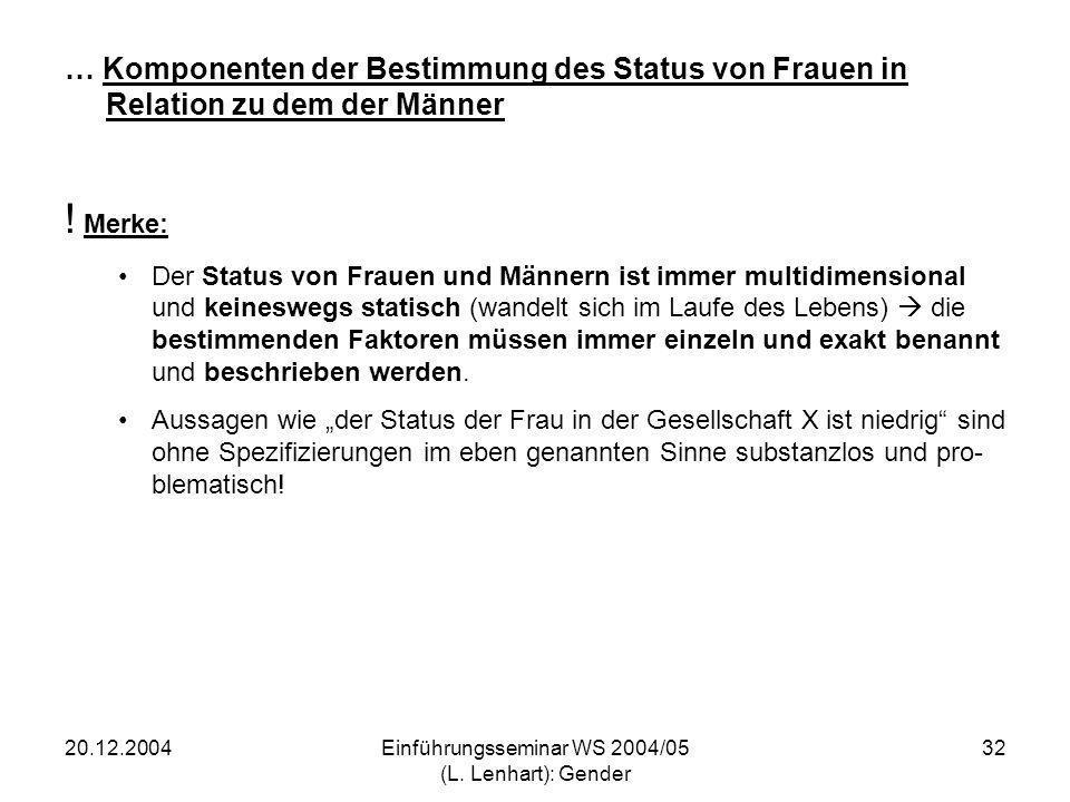 20.12.2004Einführungsseminar WS 2004/05 (L. Lenhart): Gender 32 … Komponenten der Bestimmung des Status von Frauen in Relation zu dem der Männer ! Mer