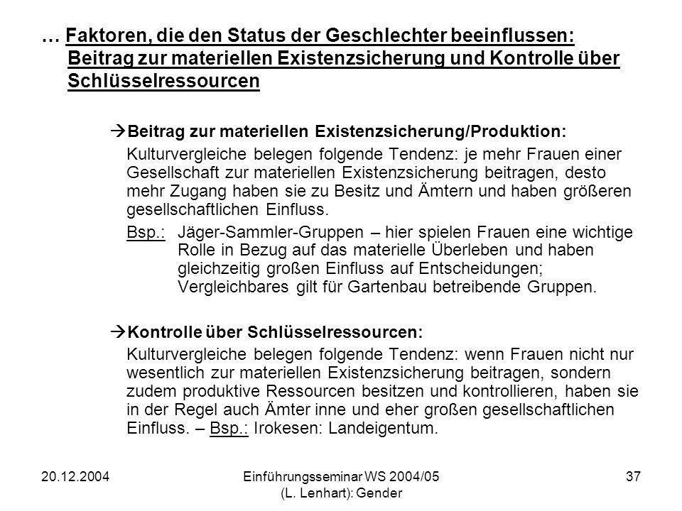 20.12.2004Einführungsseminar WS 2004/05 (L. Lenhart): Gender 37 … Faktoren, die den Status der Geschlechter beeinflussen: Beitrag zur materiellen Exis