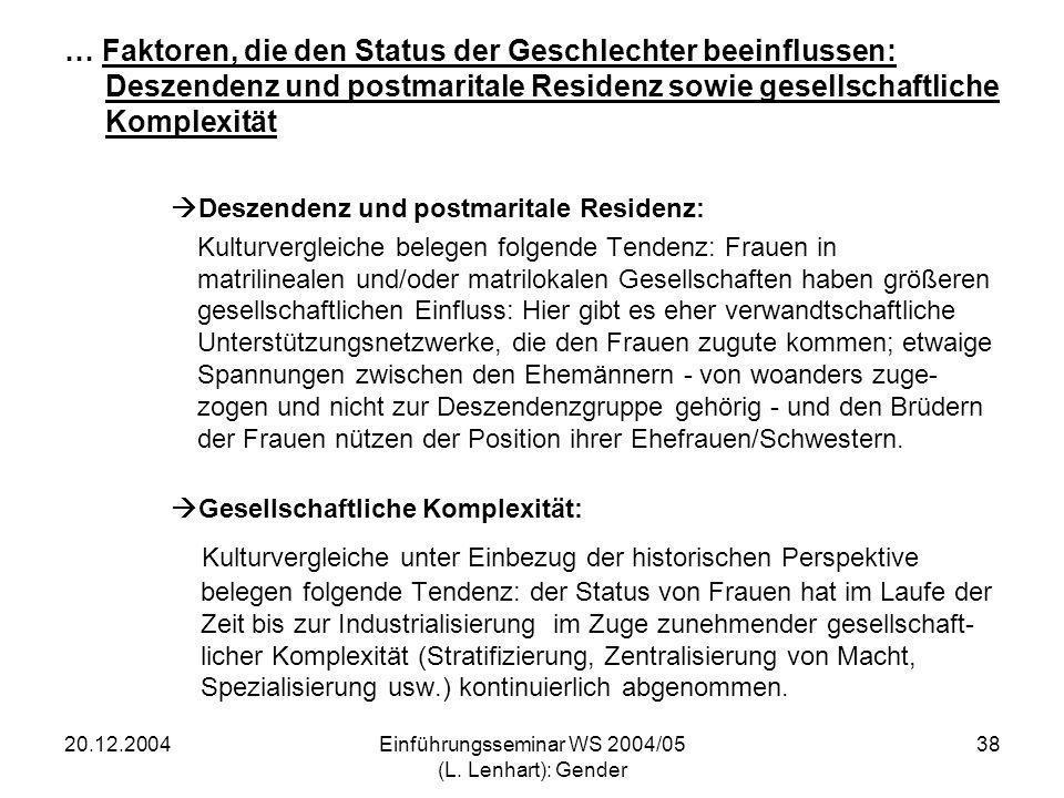 20.12.2004Einführungsseminar WS 2004/05 (L. Lenhart): Gender 38 … Faktoren, die den Status der Geschlechter beeinflussen: Deszendenz und postmaritale