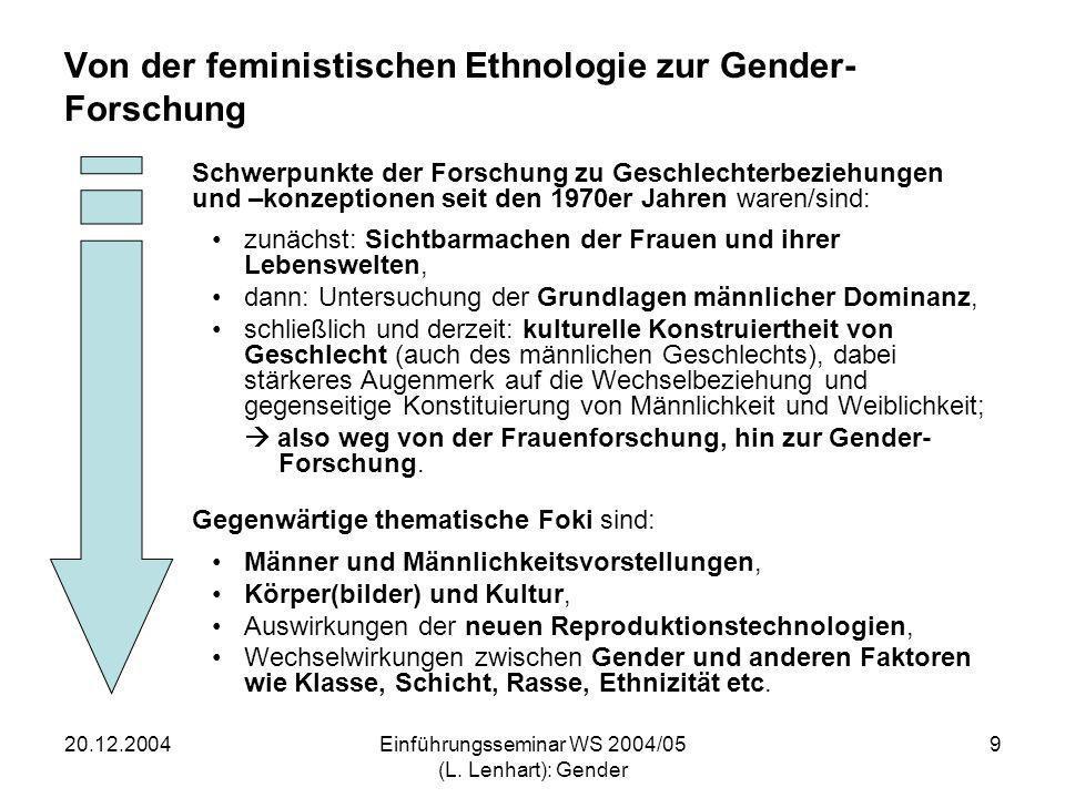 20.12.2004Einführungsseminar WS 2004/05 (L. Lenhart): Gender 9 Von der feministischen Ethnologie zur Gender- Forschung Schwerpunkte der Forschung zu G