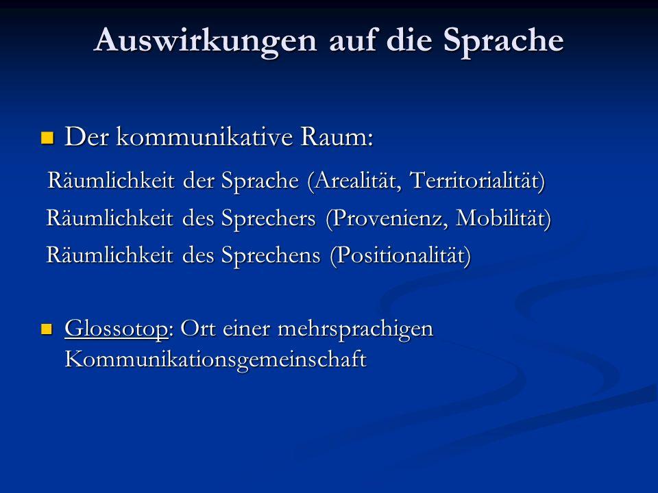 Auswirkungen auf die Sprache Der kommunikative Raum: Der kommunikative Raum: Räumlichkeit der Sprache (Arealität, Territorialität) Räumlichkeit der Sp
