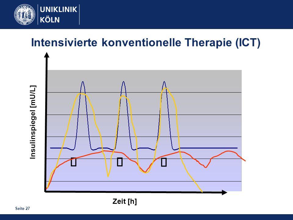 Seite 27 Zeit [h] Insulinspiegel [mU/L] Intensivierte konventionelle Therapie (ICT)