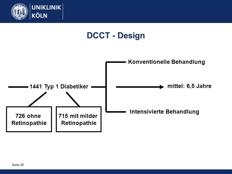 Seite 29 DCCT - Design 1441 Typ 1 Diabetiker Konventionelle Behandlung Intensivierte Behandlung 726 ohne Retinopathie 715 mit milder Retinopathie mitt