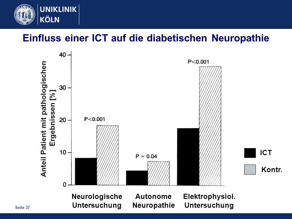 Seite 37 Anteil Patient mit pathologischen Ergebnissen [%] Neurologische Untersuchung Autonome Neuropathie Elektrophysiol. Untersuchung Einfluss einer