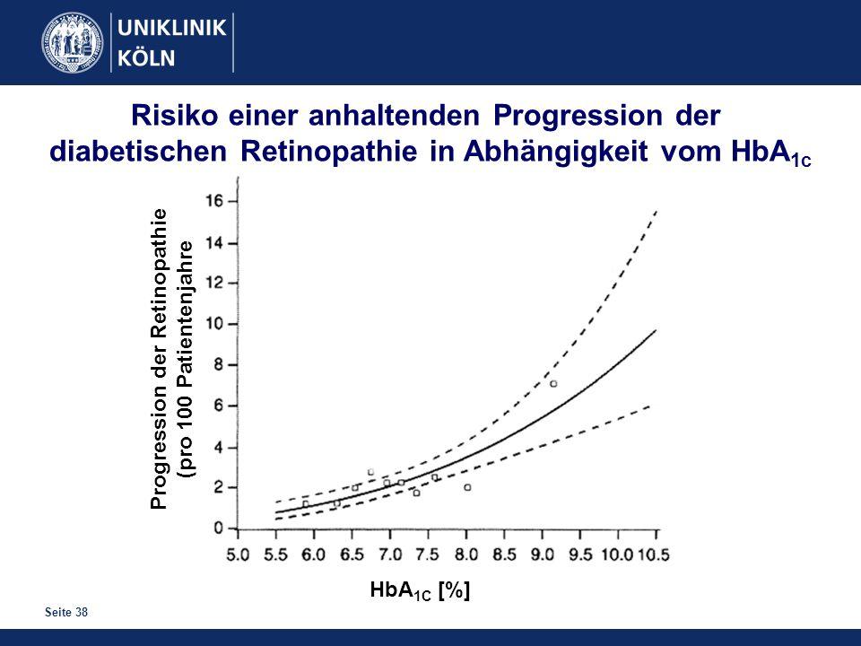 Seite 38 Progression der Retinopathie (pro 100 Patientenjahre HbA 1C [%] Risiko einer anhaltenden Progression der diabetischen Retinopathie in Abhängi