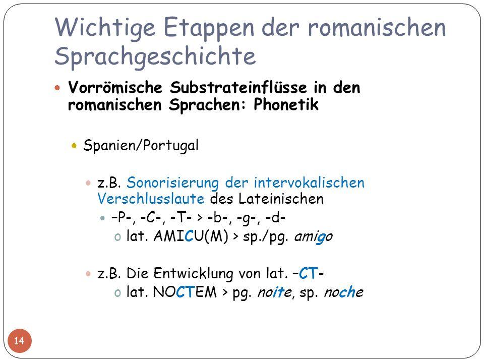 Wichtige Etappen der romanischen Sprachgeschichte Vorrömische Substrateinflüsse in den romanischen Sprachen: Phonetik Spanien/Portugal z.B. Sonorisier