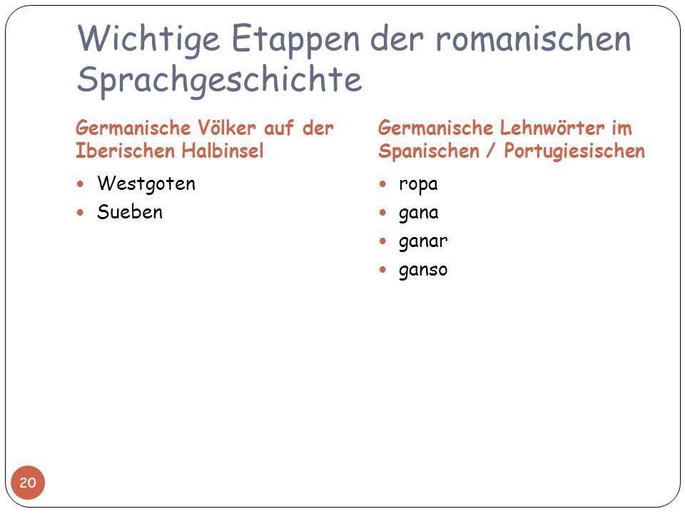 Wichtige Etappen der romanischen Sprachgeschichte Germanische Völker auf der Iberischen Halbinsel Germanische Lehnwörter im Spanischen / Portugiesisch