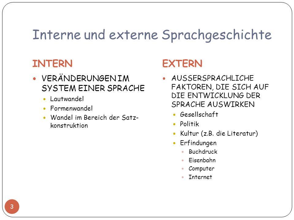 Interne und externe Sprachgeschichte INTERNEXTERN VERÄNDERUNGEN IM SYSTEM EINER SPRACHE Lautwandel Formenwandel Wandel im Bereich der Satz- konstrukti