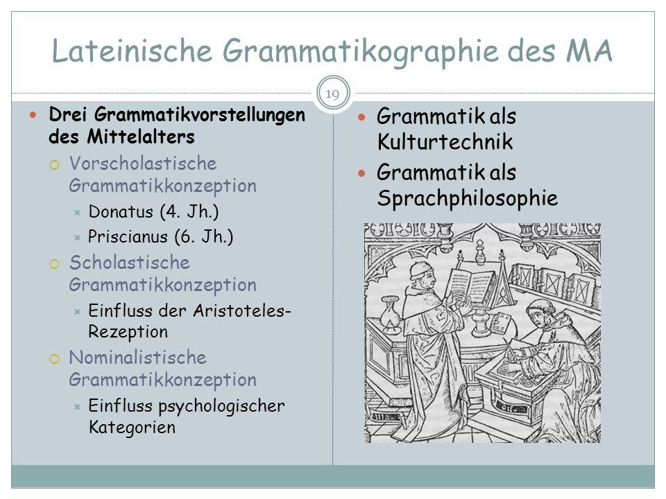 Lateinische Grammatikographie des MA 19 Drei Grammatikvorstellungen des Mittelalters Vorscholastische Grammatikkonzeption Donatus (4. Jh.) Priscianus