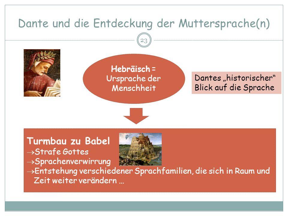 Dante und die Entdeckung der Muttersprache(n) 23 Hebräisch = Ursprache der Menschheit Turmbau zu Babel Strafe Gottes Sprachenverwirrung Entstehung ver