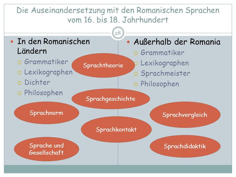 Die Auseinandersetzung mit den Romanischen Sprachen vom 16. bis 18. Jahrhundert 28 In den Romanischen Ländern Grammatiker Lexikographen Dichter Philos