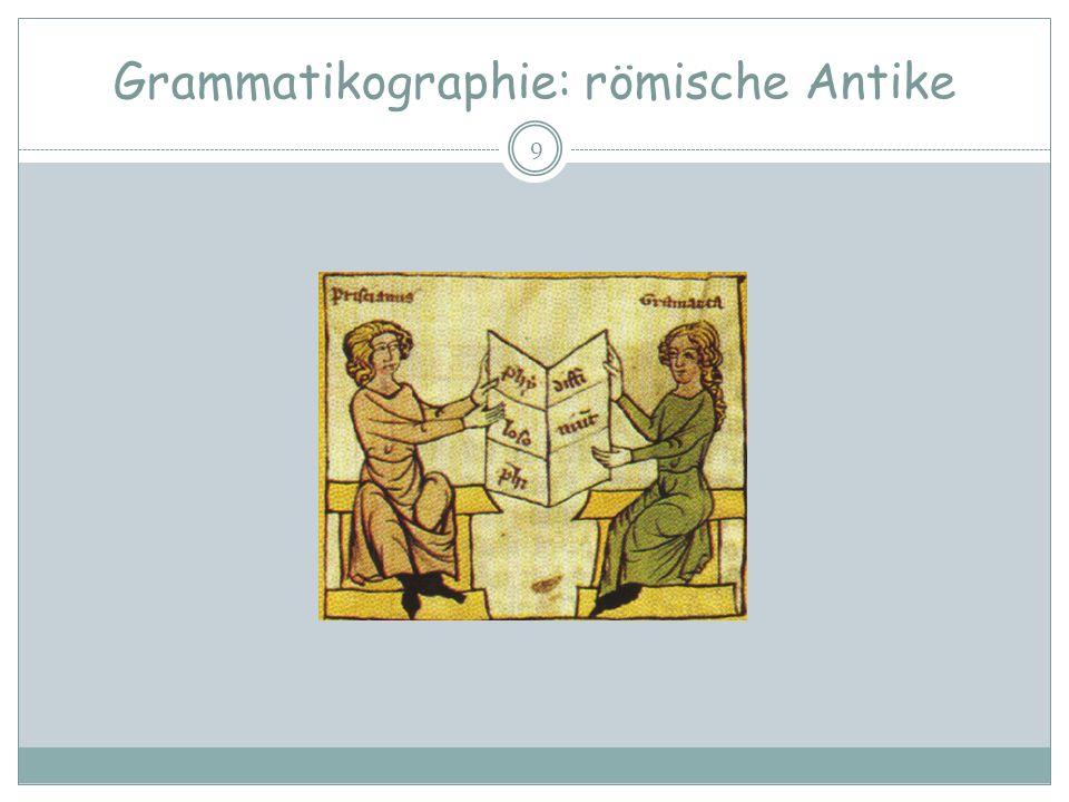 Grammatiko- graphie Die römische Antike Das wichtigste metasprachliche Werk des klassischen Zeitalters verfasste Marcus Terentius Varro (116 - 27 v.Chr.).