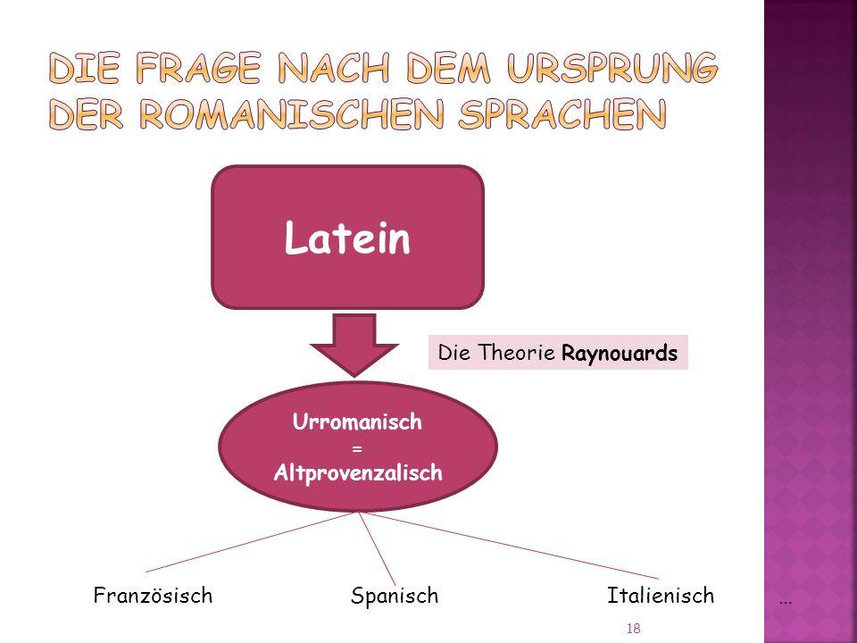 18 Latein Urromanisch = Altprovenzalisch FranzösischSpanischItalienisch … Die Theorie Raynouards