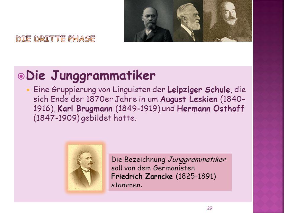 Die Junggrammatiker Eine Gruppierung von Linguisten der Leipziger Schule, die sich Ende der 1870er Jahre in um August Leskien (1840– 1916), Karl Brugmann (1849-1919) und Hermann Osthoff (1847-1909) gebildet hatte.
