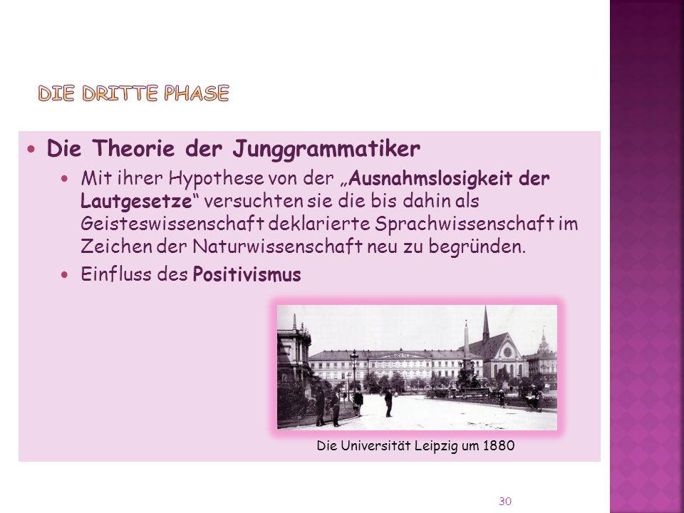 Die Theorie der Junggrammatiker Mit ihrer Hypothese von der Ausnahmslosigkeit der Lautgesetze versuchten sie die bis dahin als Geisteswissenschaft deklarierte Sprachwissenschaft im Zeichen der Naturwissenschaft neu zu begründen.