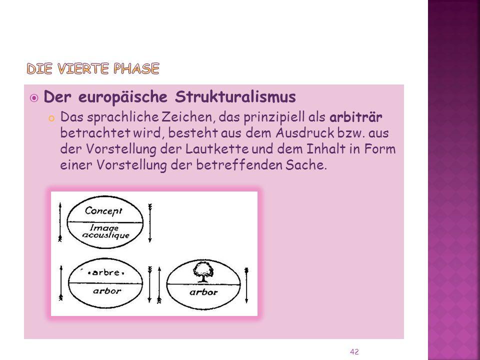 Der europäische Strukturalismus Das sprachliche Zeichen, das prinzipiell als arbiträr betrachtet wird, besteht aus dem Ausdruck bzw.