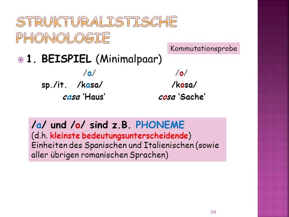 54 1.BEISPIEL (Minimalpaar) /a/ /o/ sp./it.