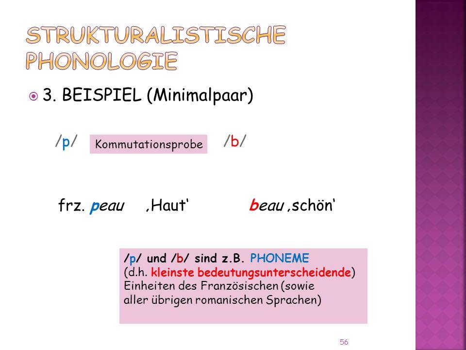 56 3.BEISPIEL (Minimalpaar) /p/ /b/ frz. peau Haut beau schön /p/ und /b/ sind z.B.