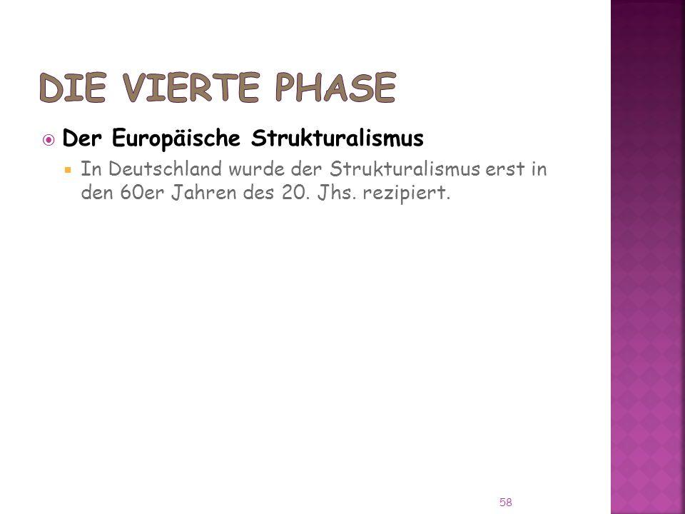 Der Europäische Strukturalismus In Deutschland wurde der Strukturalismus erst in den 60er Jahren des 20.