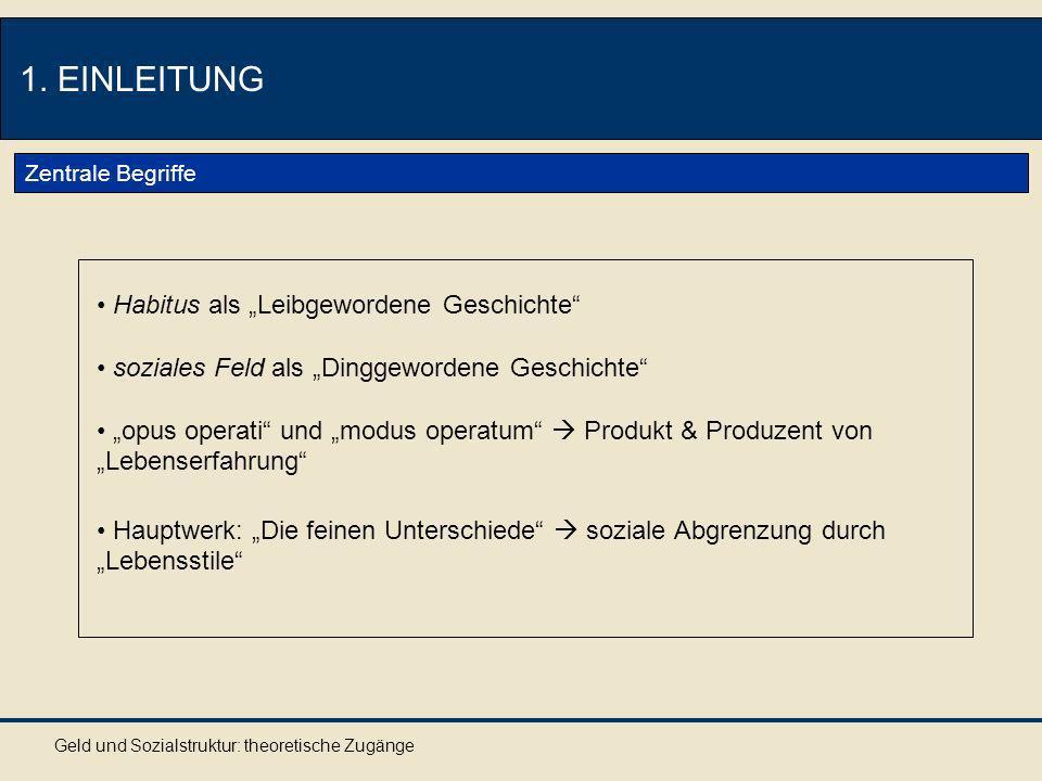 Geld und Sozialstruktur: theoretische Zugänge 1. EINLEITUNG Zentrale Begriffe Habitus als Leibgewordene Geschichte soziales Feld als Dinggewordene Ges