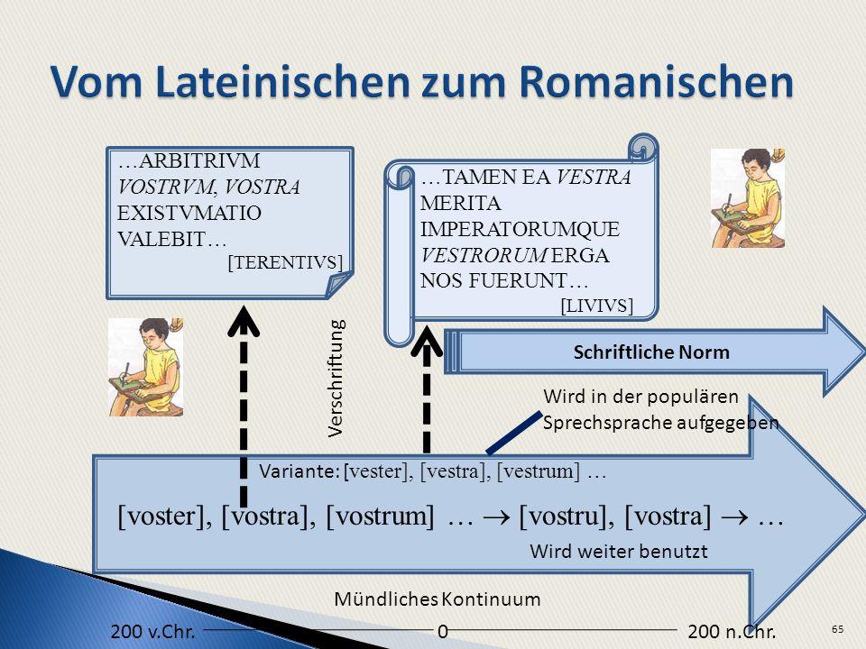 65 [voster], [vostra], [vostrum] … [vostru], [vostra] … …ARBITRIVM VOSTRVM, VOSTRA EXISTVMATIO VALEBIT… [TERENTIVS] Mündliches Kontinuum Variante: [ vester], [vestra], [vestrum] … Verschriftung …TAMEN EA VESTRA MERITA IMPERATORUMQUE VESTRORUM ERGA NOS FUERUNT… [LIVIVS] Schriftliche Norm Wird in der populären Sprechsprache aufgegeben Wird weiter benutzt 200 v.Chr.