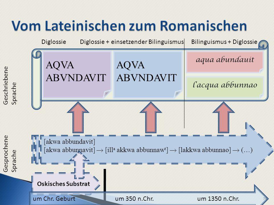 79 [akwa abbundavit] [akwa abbunnavit] [ill a akkwa abbunnaw t ] [lakkwa abbunnao] (…) Oskisches Substrat AQVA ABVNDAVIT AQVA ABVNDAVIT aqua abundauit lacqua abbunnao DiglossieDiglossie + einsetzender BilinguismusBilinguismus + Diglossie um Chr.